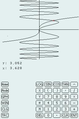 graphds.png