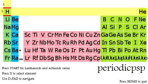 periodicpsp.jpg